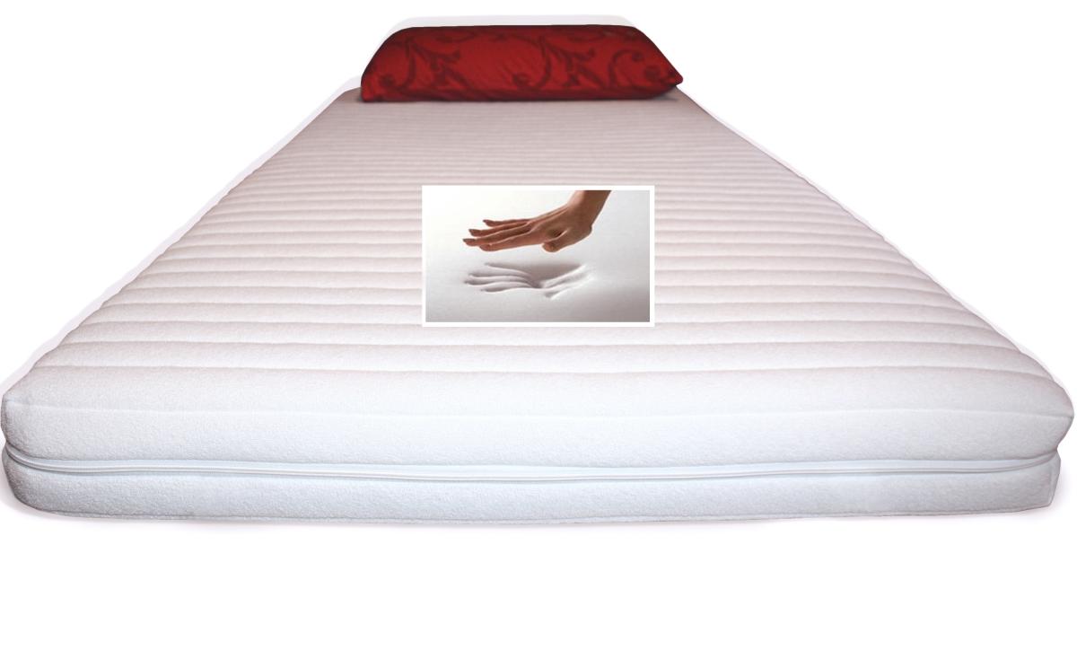 matratzenauflage viskoelastisch preisvergleiche. Black Bedroom Furniture Sets. Home Design Ideas
