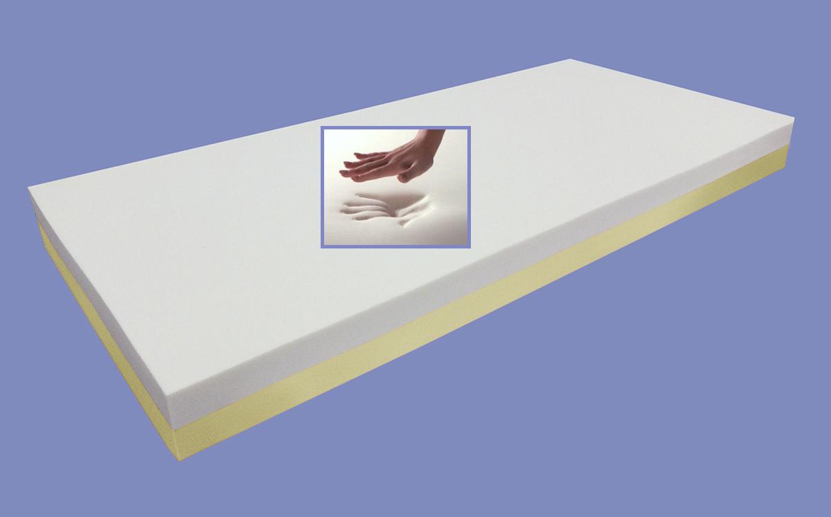 g nstige orthop dische viskoelastische matratze mit 7 cm viskoschaum supply24. Black Bedroom Furniture Sets. Home Design Ideas